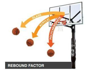 basketball-system-rebound