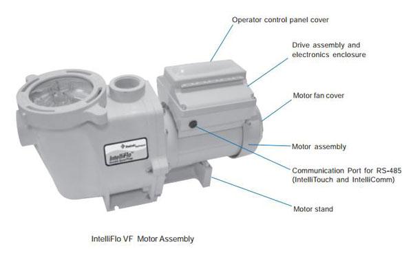 intelliflo vf high performance pump